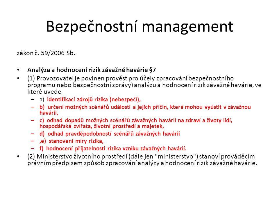 Bezpečnostní management zákon č. 59/2006 Sb. Analýza a hodnocení rizik závažné havárie §7 (1) Provozovatel je povinen provést pro účely zpracování bez