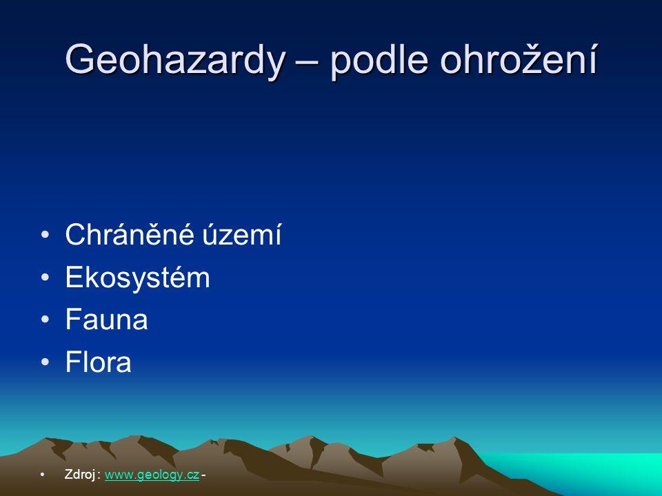 Geohazardy – podle ohrožení Chráněné území Ekosystém Fauna Flora Zdroj : www.geology.cz -www.geology.cz