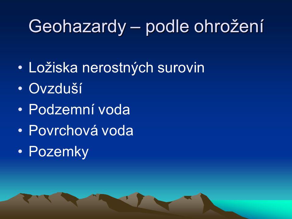 Geohazardy – podle ohrožení Ložiska nerostných surovin Ovzduší Podzemní voda Povrchová voda Pozemky