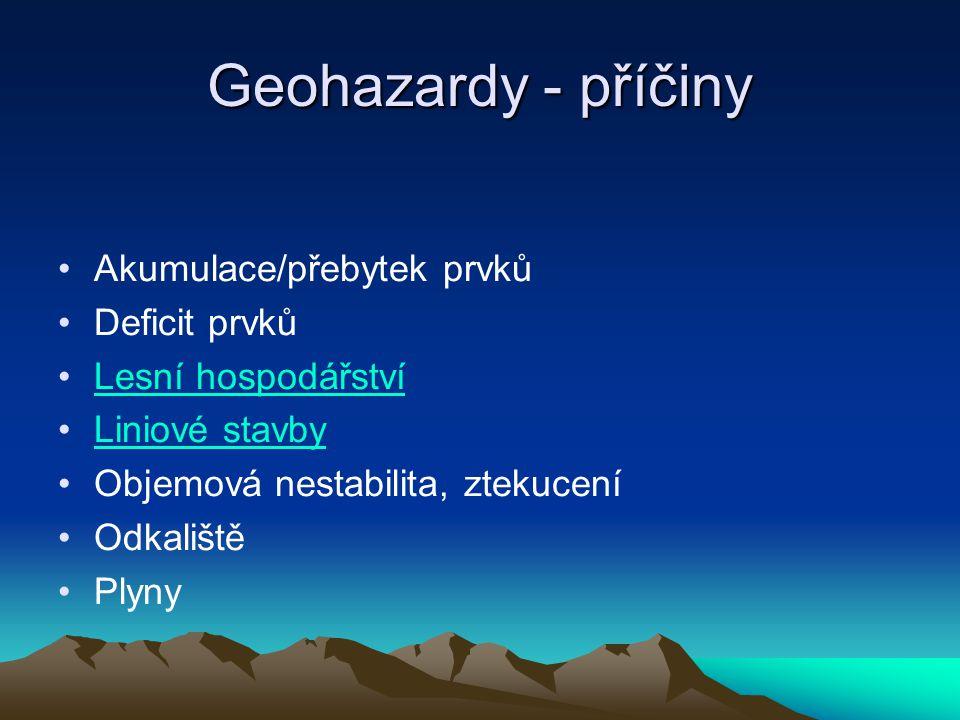 Geohazardy - příčiny Akumulace/přebytek prvků Deficit prvků Lesní hospodářství Liniové stavby Objemová nestabilita, ztekucení Odkaliště Plyny