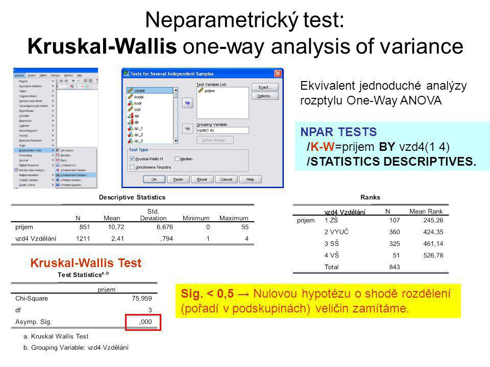 Neparametrický test: Kruskal-Wallis one-way analysis of variance Kruskal-Wallis Test Sig. < 0,5 → Nulovou hypotézu o shodě rozdělení (pořadí v podskup