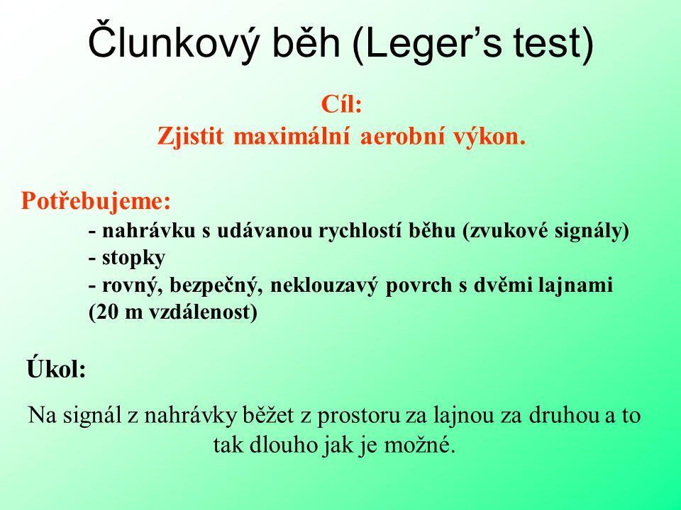 Člunkový běh (Leger's test) Cíl: Zjistit maximální aerobní výkon. Úkol: Potřebujeme: - nahrávku s udávanou rychlostí běhu (zvukové signály) - stopky -