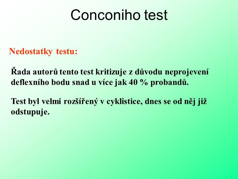 Nedostatky testu: Řada autorů tento test kritizuje z důvodu neprojevení deflexního bodu snad u více jak 40 % probandů. Test byl velmi rozšířený v cykl