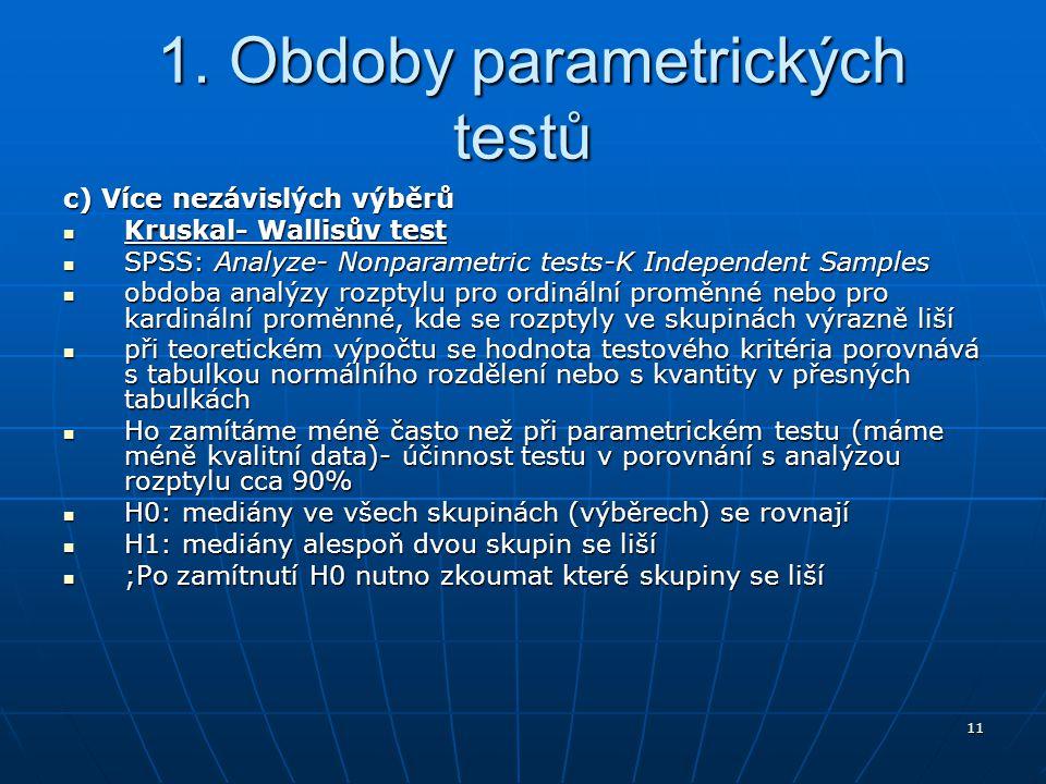 11 1. Obdoby parametrických testů 1. Obdoby parametrických testů c) Více nezávislých výběrů Kruskal- Wallisův test Kruskal- Wallisův test SPSS: Analyz
