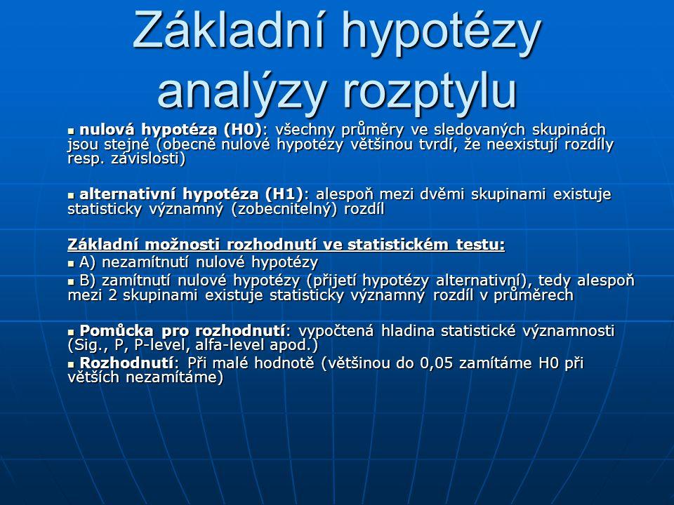 Základní hypotézy analýzy rozptylu nulová hypotéza (H0): všechny průměry ve sledovaných skupinách jsou stejné (obecně nulové hypotézy většinou tvrdí,