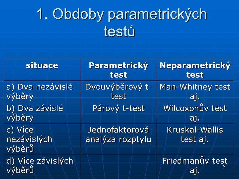 6 1. Obdoby parametrických testů 1. Obdoby parametrických testů situace Parametrický test Neparametrický test a) Dva nezávislé výběry Dvouvýběrový t-