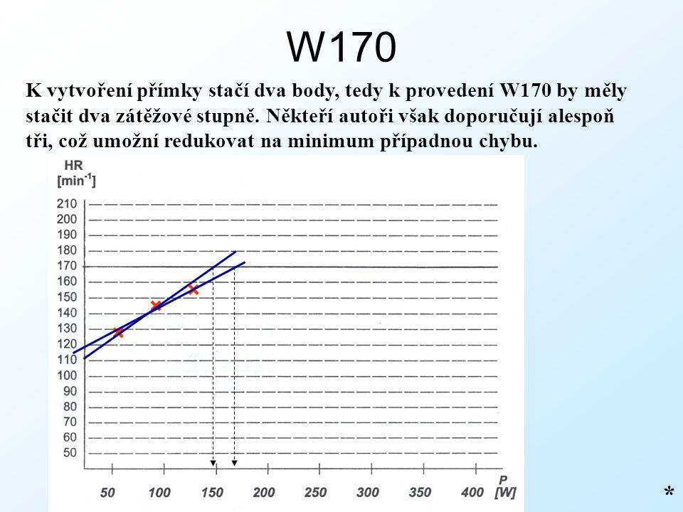 W170 * K vytvoření přímky stačí dva body, tedy k provedení W170 by měly stačit dva zátěžové stupně. Někteří autoři však doporučují alespoň tři, což um