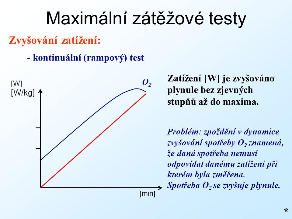 Maximální zátěžové testy Zvyšování zatížení: - kontinuální (rampový) test * [min] [W] [W/kg] Zatížení [W] je zvyšováno plynule bez zjevných stupňů až
