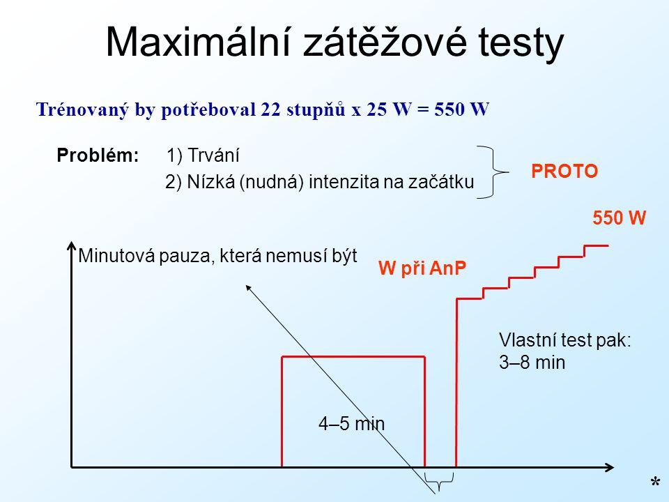 Maximální zátěžové testy * Trénovaný by potřeboval 22 stupňů x 25 W = 550 W 550 W Problém:1) Trvání 2) Nízká (nudná) intenzita na začátku PROTO W při