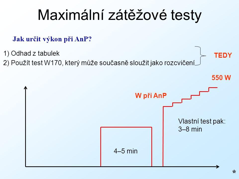 Maximální zátěžové testy * Jak určit výkon při AnP? 550 W 1) Odhad z tabulek 2) Použít test W170, který může současně sloužit jako rozcvičení W při An