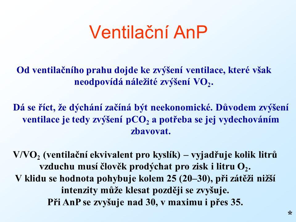 Ventilační AnP * Od ventilačního prahu dojde ke zvýšení ventilace, které však neodpovídá náležité zvýšení VO 2. Dá se říct, že dýchání začíná být neek