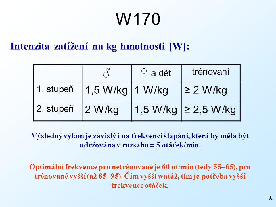 W170 * Intenzita zatížení na kg hmotnosti [W]: ♂♀ a děti trénovaní 1. stupeň 1,5 W/kg1 W/kg≥ 2 W/kg 2. stupeň 2 W/kg1,5 W/kg≥ 2,5 W/kg Výsledný výkon