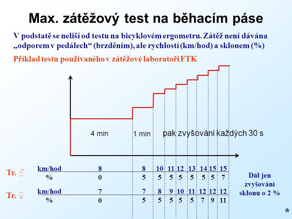 """Max. zátěžový test na běhacím páse * V podstatě se neliší od testu na bicyklovém ergometru. Zátěž není dávána """"odporem v pedálech"""" (brzděním), ale ryc"""