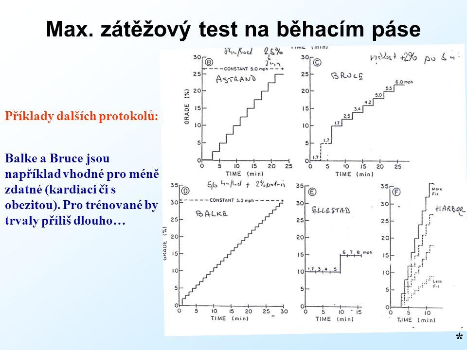 Max. zátěžový test na běhacím páse Příklady dalších protokolů: * Balke a Bruce jsou například vhodné pro méně zdatné (kardiaci či s obezitou). Pro tré