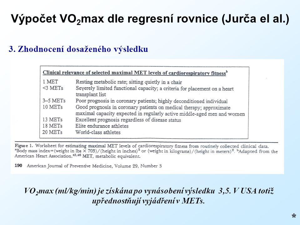 Výpočet VO 2 max dle regresní rovnice (Jurča el al.) * 3. Zhodnocení dosaženého výsledku VO 2 max (ml/kg/min) je získána po vynásobení výsledku 3,5. V