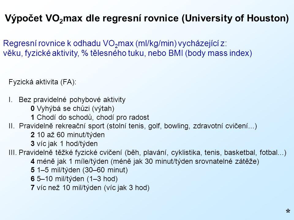 Výpočet VO 2 max dle regresní rovnice (University of Houston) * Regresní rovnice k odhadu VO 2 max (ml/kg/min) vycházející z: věku, fyzické aktivity,
