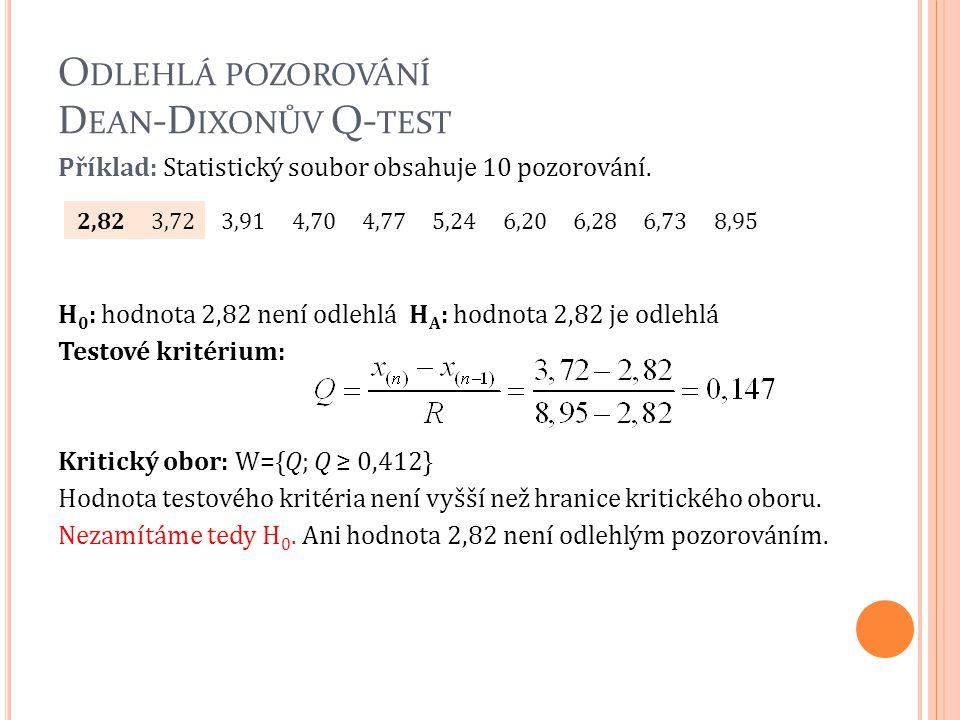 O DLEHLÁ POZOROVÁNÍ D EAN -D IXONŮV Q- TEST Příklad: Statistický soubor obsahuje 10 pozorování. H 0 : hodnota 2,82 není odlehlá H A : hodnota 2,82 je