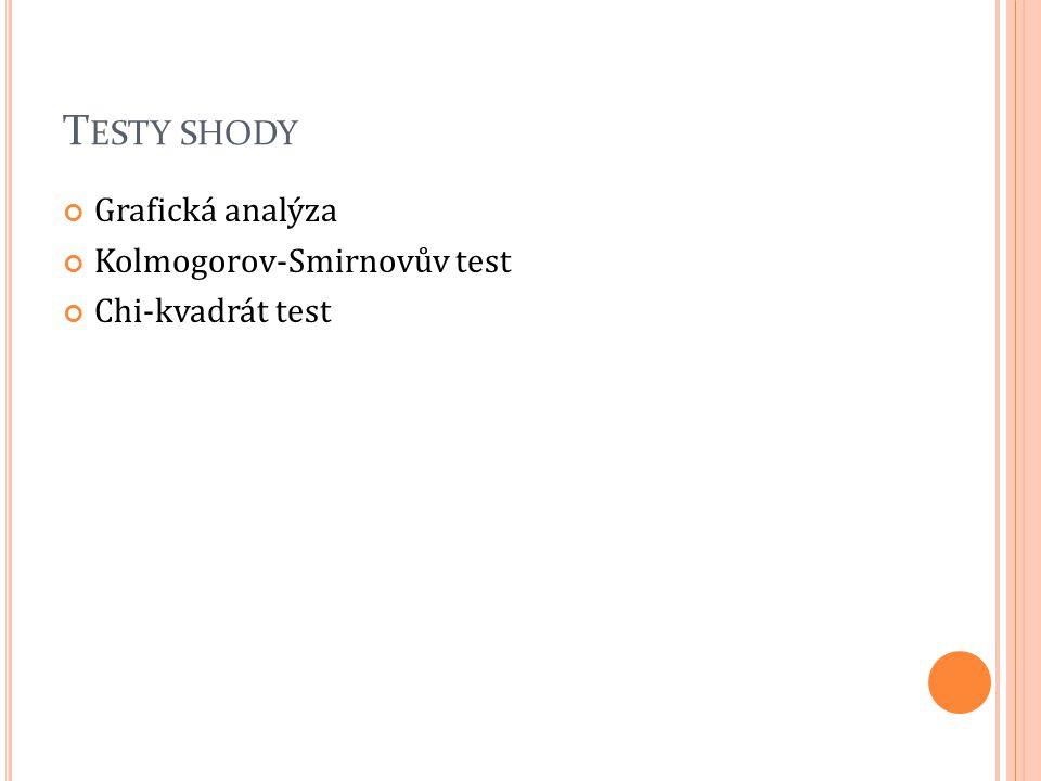 T ESTY SHODY Grafická analýza Kolmogorov-Smirnovův test Chi-kvadrát test