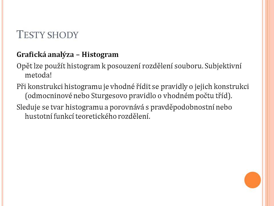 T ESTY SHODY Grafická analýza – Histogram Opět lze použít histogram k posouzení rozdělení souboru. Subjektivní metoda! Při konstrukci histogramu je vh