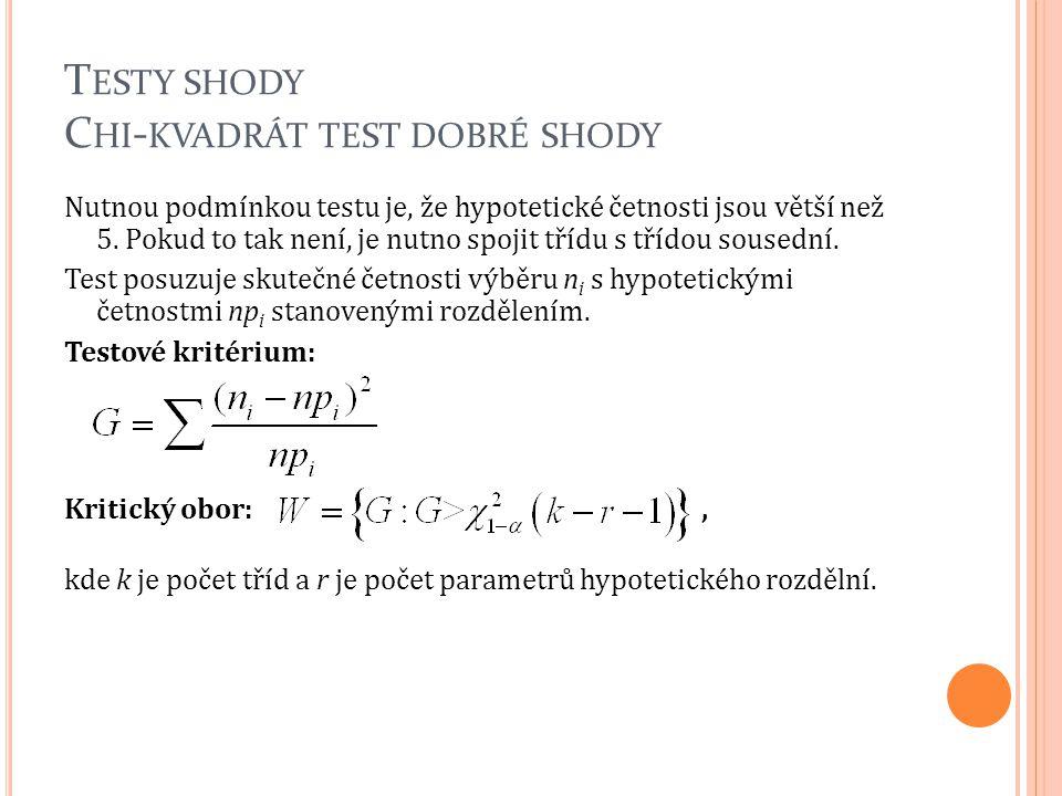 T ESTY SHODY C HI - KVADRÁT TEST DOBRÉ SHODY Nutnou podmínkou testu je, že hypotetické četnosti jsou větší než 5. Pokud to tak není, je nutno spojit t
