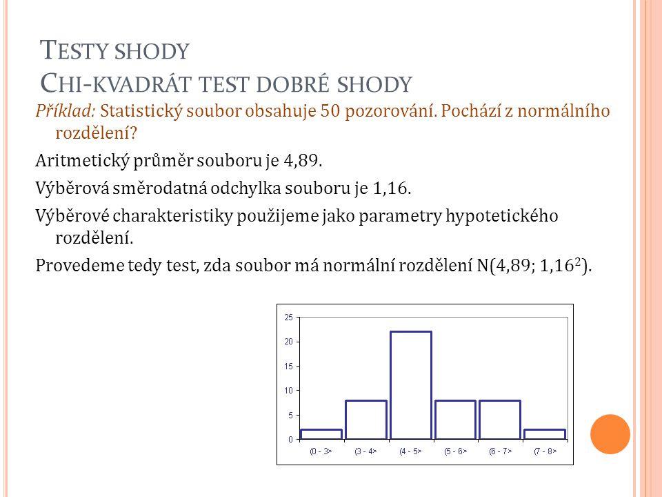 T ESTY SHODY C HI - KVADRÁT TEST DOBRÉ SHODY Příklad: Statistický soubor obsahuje 50 pozorování. Pochází z normálního rozdělení? Aritmetický průměr so