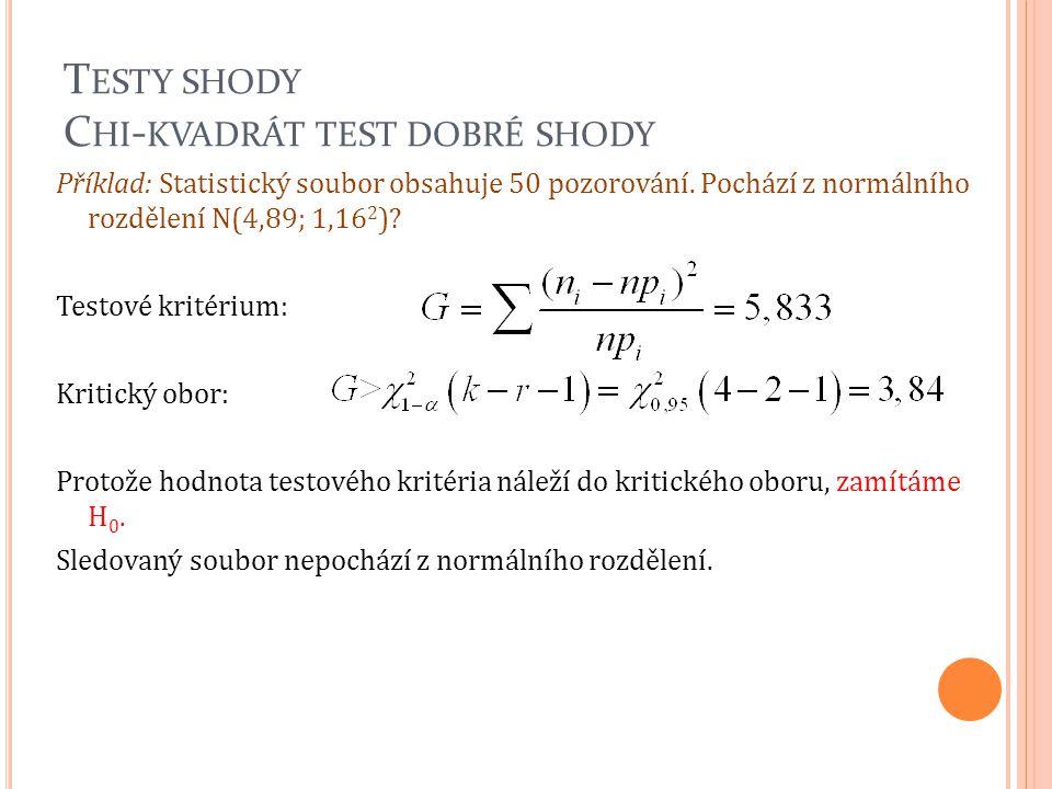 T ESTY SHODY C HI - KVADRÁT TEST DOBRÉ SHODY Příklad: Statistický soubor obsahuje 50 pozorování. Pochází z normálního rozdělení N(4,89; 1,16 2 )? Test