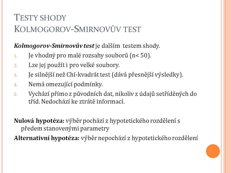 T ESTY SHODY K OLMOGOROV -S MIRNOVŮV TEST Kolmogorov-Smirnovův test je dalším testem shody. 1. Je vhodný pro malé rozsahy souborů (n< 50). 2. Lze jej