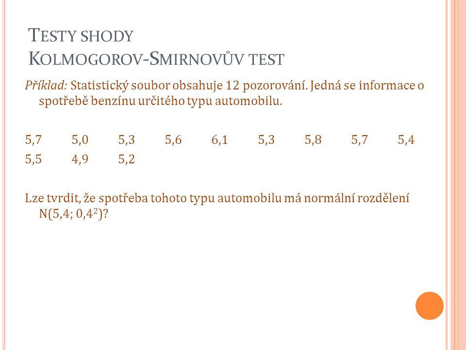 T ESTY SHODY K OLMOGOROV -S MIRNOVŮV TEST Příklad: Statistický soubor obsahuje 12 pozorování. Jedná se informace o spotřebě benzínu určitého typu auto