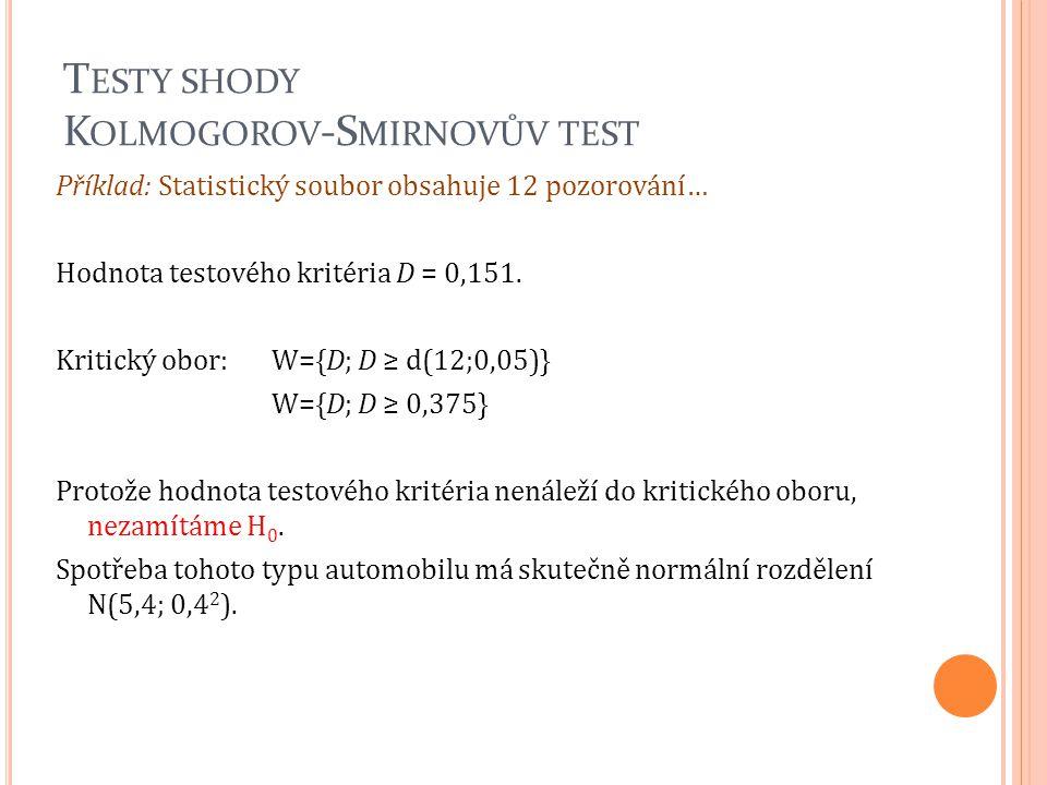 T ESTY SHODY K OLMOGOROV -S MIRNOVŮV TEST Příklad: Statistický soubor obsahuje 12 pozorování… Hodnota testového kritéria D = 0,151. Kritický obor: W={