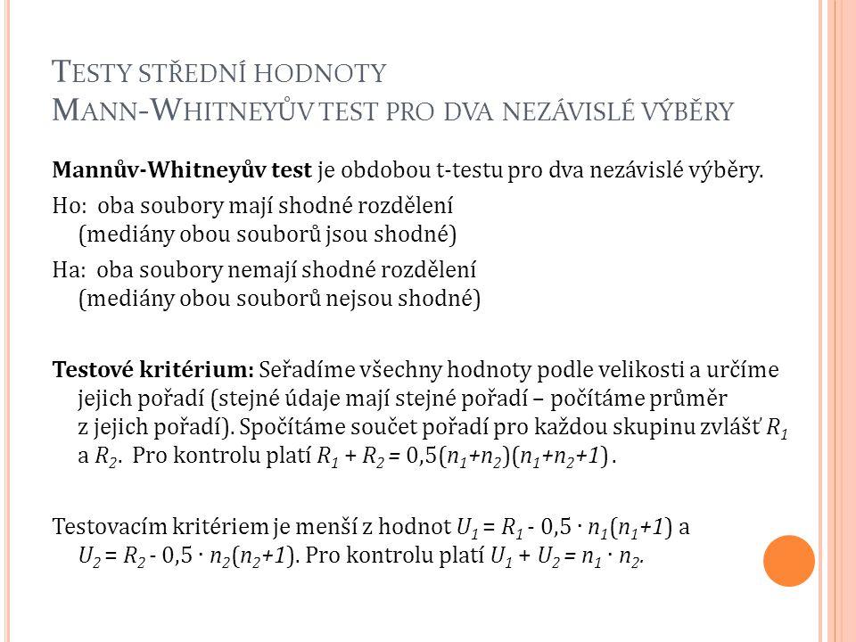 T ESTY STŘEDNÍ HODNOTY M ANN -W HITNEYŮV TEST PRO DVA NEZÁVISLÉ VÝBĚRY Mannův-Whitneyův test je obdobou t-testu pro dva nezávislé výběry. Ho: oba soub