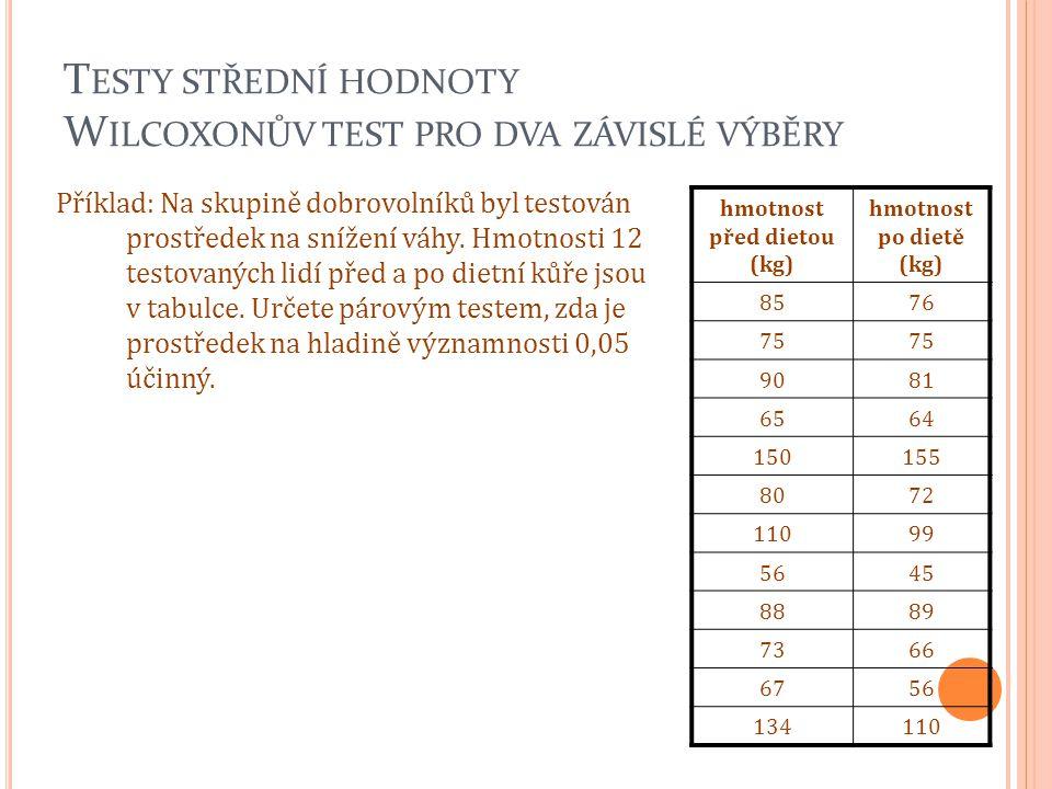 Příklad: Na skupině dobrovolníků byl testován prostředek na snížení váhy. Hmotnosti 12 testovaných lidí před a po dietní kůře jsou v tabulce. Určete p