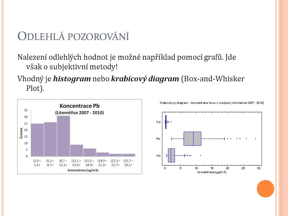 O DLEHLÁ POZOROVÁNÍ Nalezení odlehlých hodnot je možné například pomocí grafů. Jde však o subjektivní metody! Vhodný je histogram nebo krabicový diagr