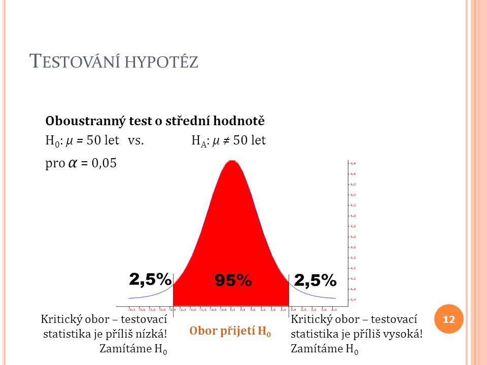 T ESTOVÁNÍ HYPOTÉZ Oboustranný test o střední hodnotě H 0 : μ = 50 let vs.H A : μ ≠ 50 let pro α = 0,05 Obor přijetí H 0 Kritický obor – testovací sta