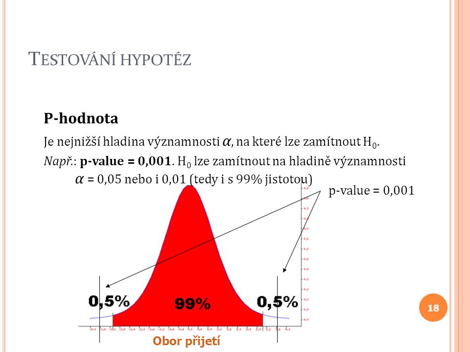 T ESTOVÁNÍ HYPOTÉZ P-hodnota Je nejnižší hladina významnosti α, na které lze zamítnout H 0. Např.: p-value = 0,001. H 0 lze zamítnout na hladině význa