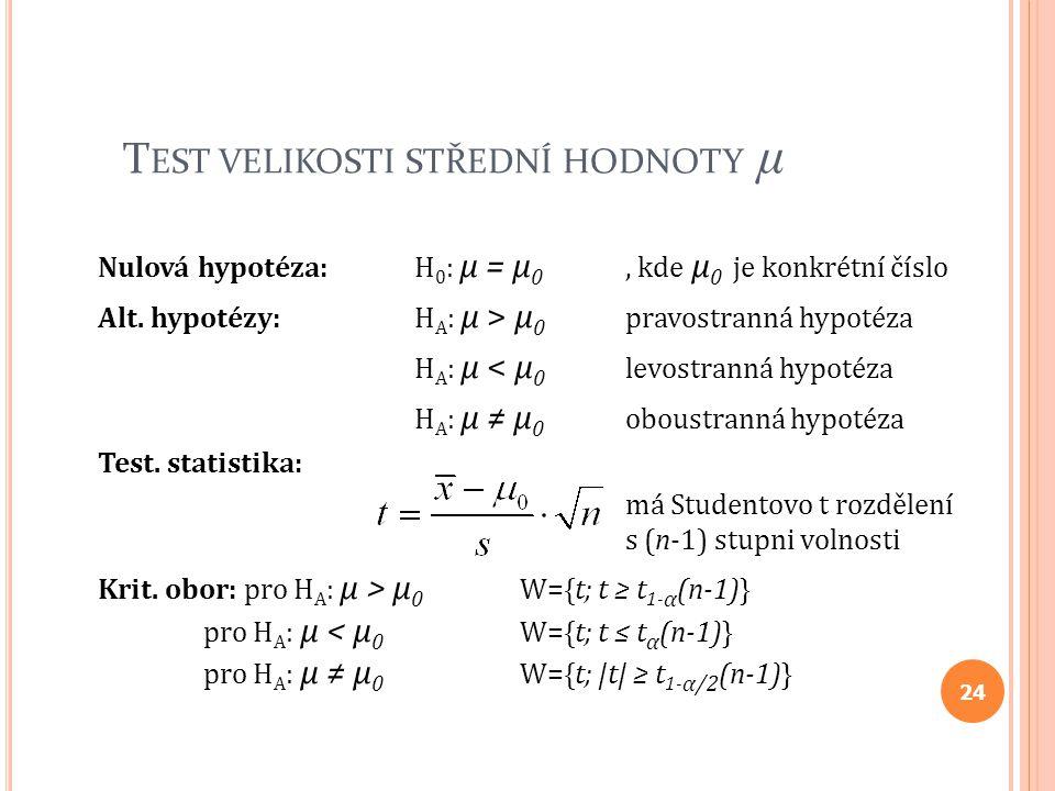 T EST VELIKOSTI STŘEDNÍ HODNOTY μ Nulová hypotéza: H 0 : μ = μ 0, kde μ 0 je konkrétní číslo Alt. hypotézy: H A : μ > μ 0 pravostranná hypotéza H A :