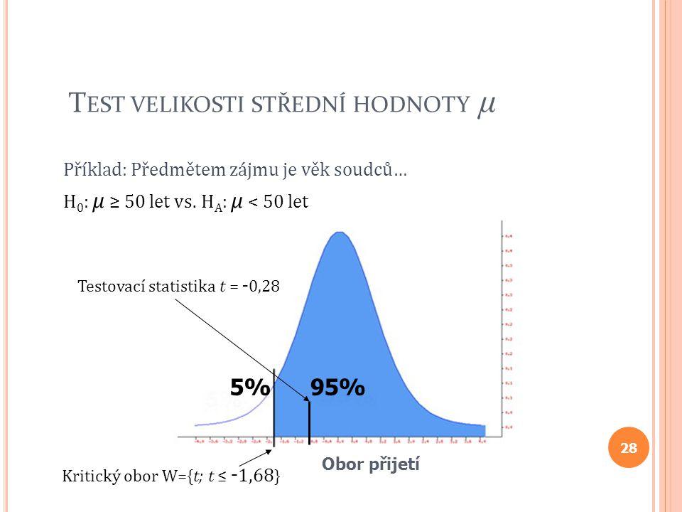 T EST VELIKOSTI STŘEDNÍ HODNOTY μ Příklad: Předmětem zájmu je věk soudců… H 0 : μ ≥ 50 let vs. H A : μ < 50 let Obor přijetí Kritický obor W={t; t ≤ -