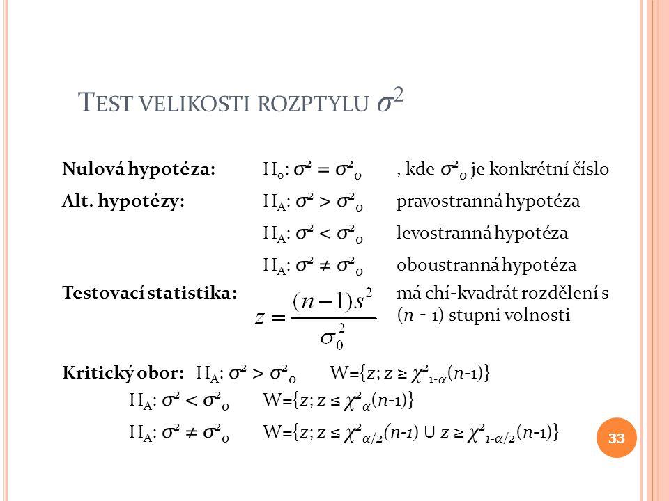 T EST VELIKOSTI ROZPTYLU σ 2 Nulová hypotéza: H 0 : σ 2 = σ 2 0, kde σ 2 0 je konkrétní číslo Alt. hypotézy: H A : σ 2 > σ 2 0 pravostranná hypotéza H
