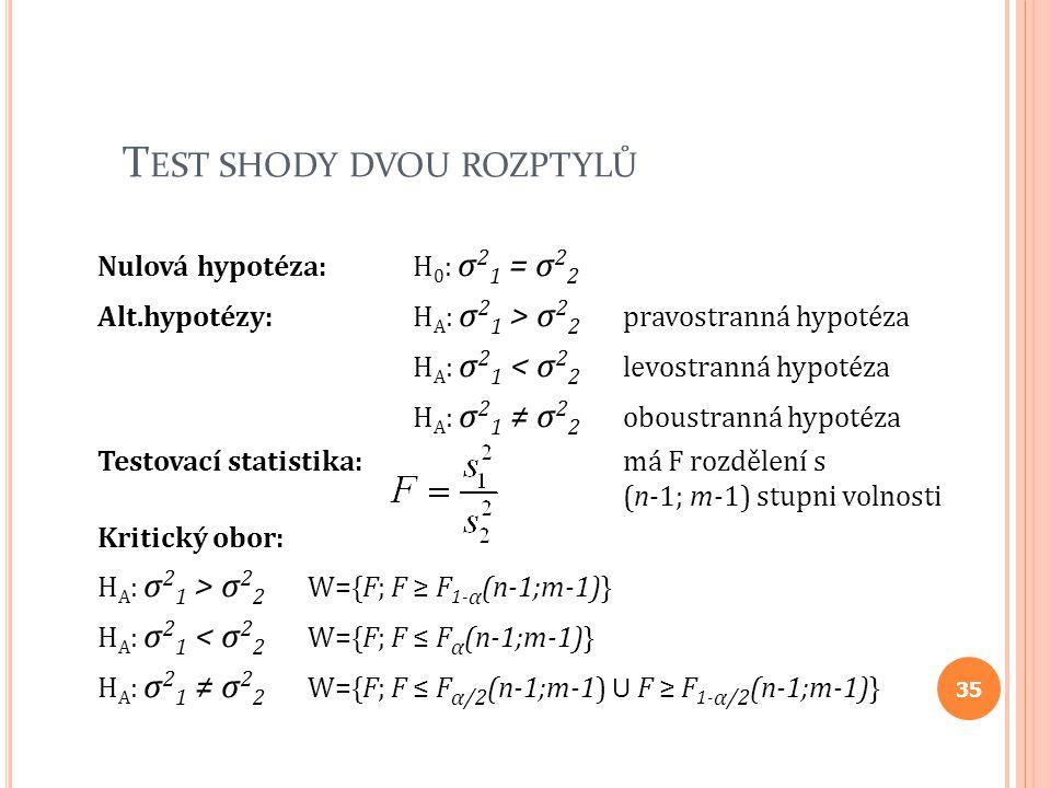 T EST SHODY DVOU ROZPTYLŮ Nulová hypotéza: H 0 : σ 2 1 = σ 2 2 Alt.hypotézy: H A : σ 2 1 > σ 2 2 pravostranná hypotéza H A : σ 2 1 < σ 2 2 levostranná