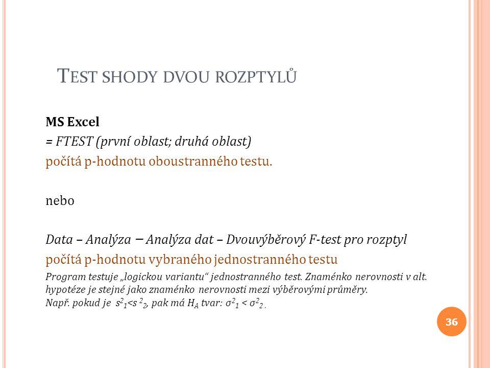 T EST SHODY DVOU ROZPTYLŮ MS Excel = FTEST (první oblast; druhá oblast) počítá p-hodnotu oboustranného testu. nebo Data – Analýza – Analýza dat – Dvou