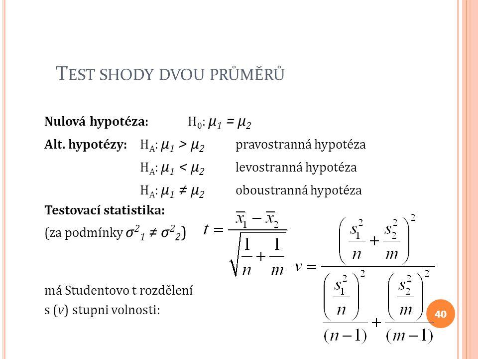 T EST SHODY DVOU PRŮMĚRŮ Nulová hypotéza: H 0 : μ 1 = μ 2 Alt. hypotézy: H A : μ 1 > μ 2 pravostranná hypotéza H A : μ 1 < μ 2 levostranná hypotéza H