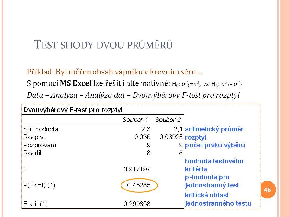 T EST SHODY DVOU PRŮMĚRŮ Příklad: Byl měřen obsah vápníku v krevním séru... S pomocí MS Excel lze řešit i alternativně: H 0 : σ 2 1 =σ 2 2 vs. H A : σ