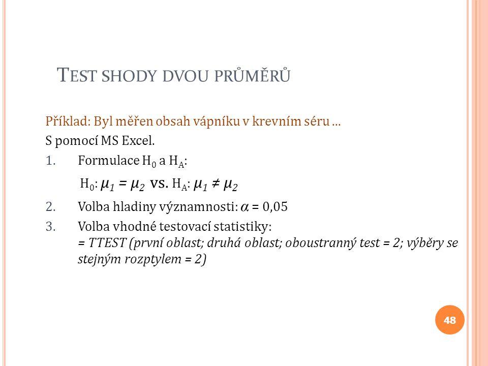 T EST SHODY DVOU PRŮMĚRŮ Příklad: Byl měřen obsah vápníku v krevním séru... S pomocí MS Excel. 1.Formulace H 0 a H A : H 0 : μ 1 = μ 2 vs. H A : μ 1 ≠