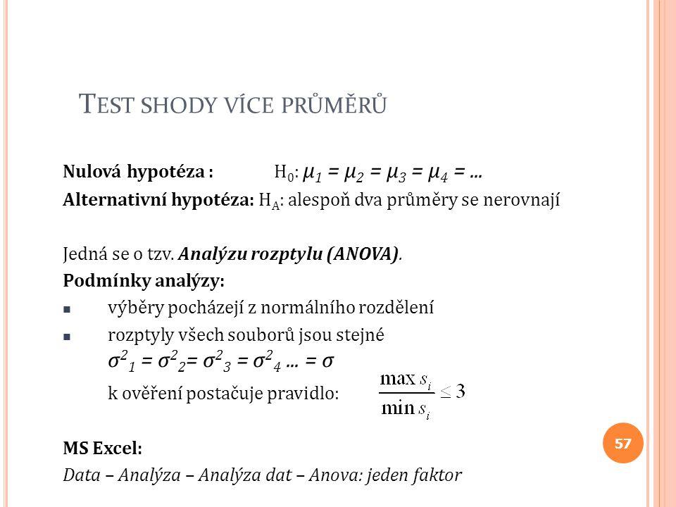 T EST SHODY VÍCE PRŮMĚRŮ Nulová hypotéza : H 0 : μ 1 = μ 2 = μ 3 = μ 4 =... Alternativní hypotéza: H A : alespoň dva průměry se nerovnají Jedná se o t