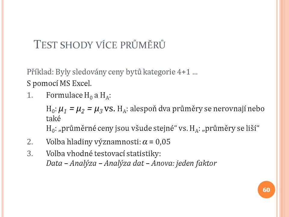T EST SHODY VÍCE PRŮMĚRŮ Příklad: Byly sledovány ceny bytů kategorie 4+1... S pomocí MS Excel. 1.Formulace H 0 a H A : H 0 : μ 1 = μ 2 = μ 3 vs. H A :