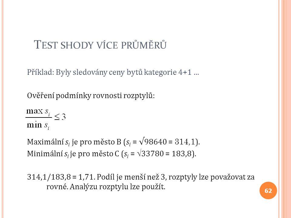 T EST SHODY VÍCE PRŮMĚRŮ Příklad: Byly sledovány ceny bytů kategorie 4+1... Ověření podmínky rovnosti rozptylů: Maximální s i je pro město B (s i = √9