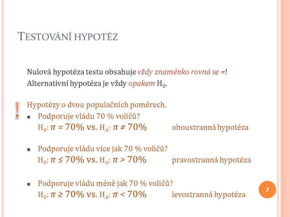 T ESTOVÁNÍ HYPOTÉZ Nulová hypotéza testu obsahuje vždy znaménko rovná se =! Alternativní hypotéza je vždy opakem H 0. Hypotézy o dvou populačních pomě