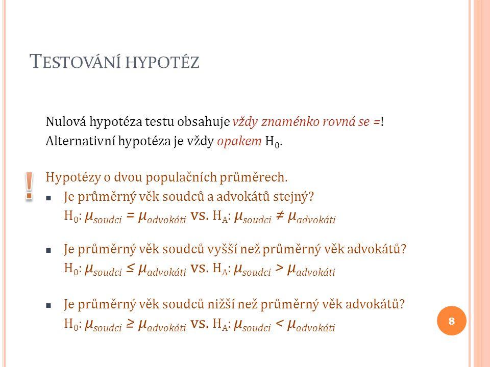 T ESTOVÁNÍ HYPOTÉZ Nulová hypotéza testu obsahuje vždy znaménko rovná se =! Alternativní hypotéza je vždy opakem H 0. Hypotézy o dvou populačních prům