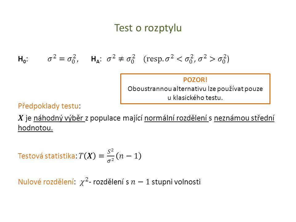 Test o rozptylu POZOR! Oboustrannou alternativu lze používat pouze u klasického testu.