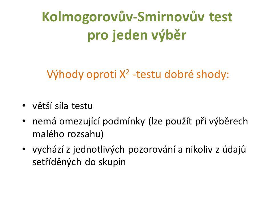 Kolmogorovův-Smirnovův test pro jeden výběr Výhody oproti X 2 -testu dobré shody: větší síla testu nemá omezující podmínky (lze použít při výběrech ma