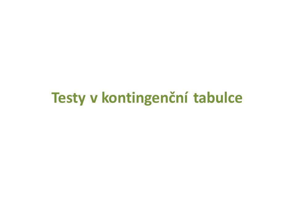 Testy v kontingenční tabulce